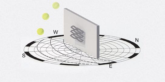 Controllo solare con la rete stirata